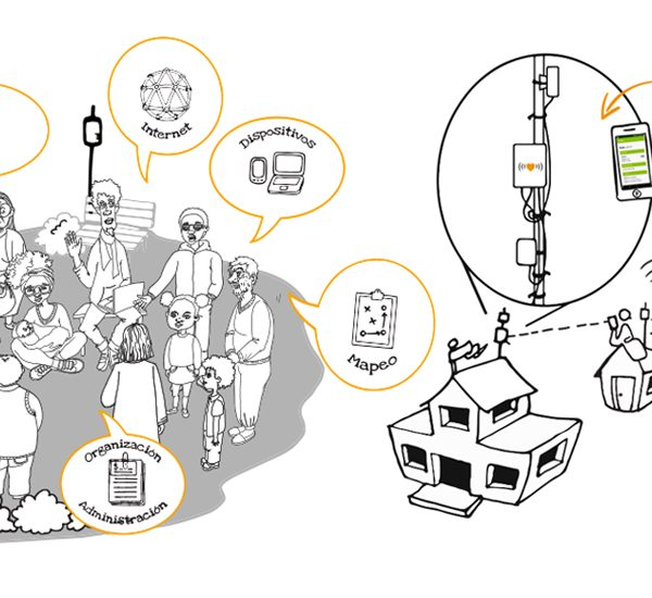 LibreRouter: A Multi-Radio Wireless Router for Community Networks
