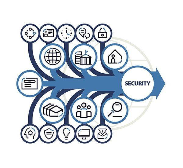 'Major Initiatives in Cybersecurity' Shows Everyone Can Contribute to Trust Thumbnail